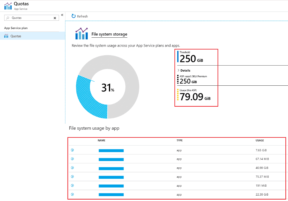 Azure App Services Disk Management