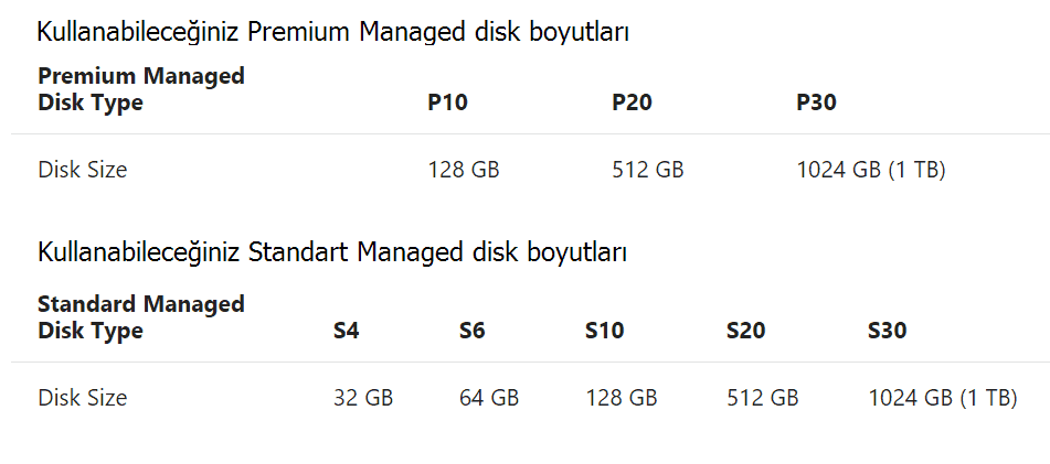 Azure Managed Disk Prices