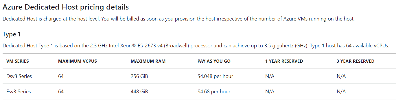 Azure Dedicated Host Price